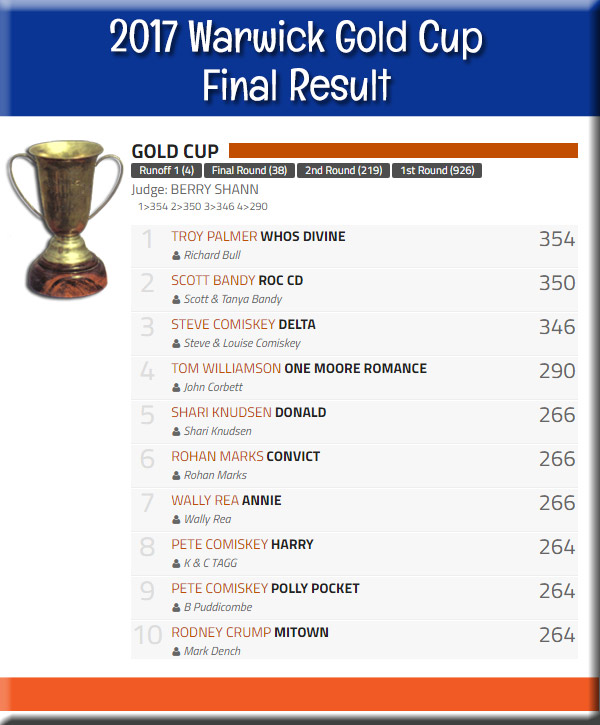 2017 Warwick Gold Cup Final Result