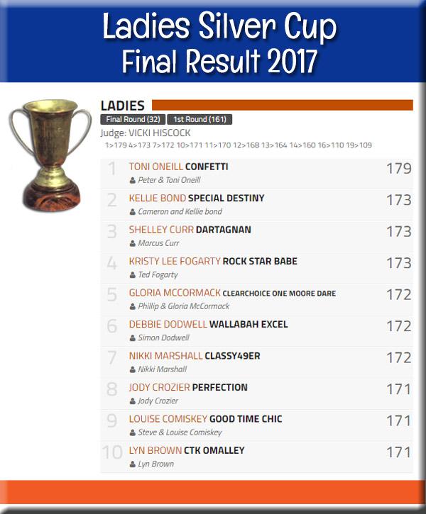 2017 Warwick Ladies Silver Cup Winner