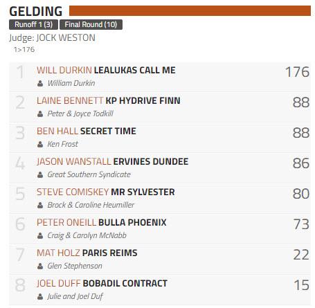 2018_Landmark_Gelding_Draft_final_result