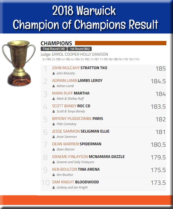 2018 Warwick Champion of Champions Results