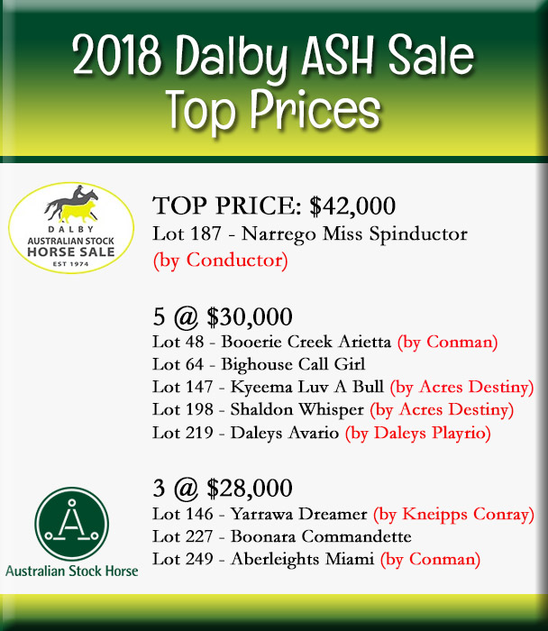Top prices from the 2018 Dalby ASH Sale